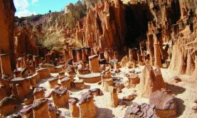 Circumnavigation of Madagascar